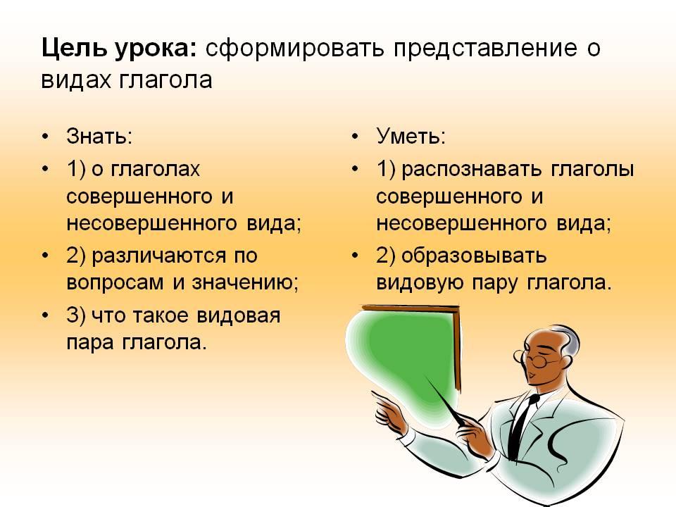 Видео уроки по подготовке к егэ по русскому языку 2016